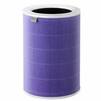 Антивирусный фильтр для очистителя воздуха Xiaomi Mijia Air Purifier 2 / 2s / Pro (4 слоя)
