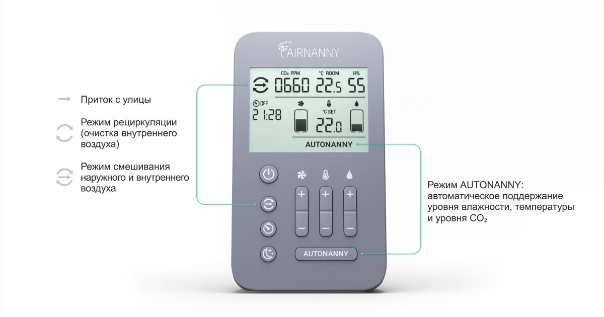 Базовая станция Manage Air прибора Airnanny A7 Start robot4home.ru