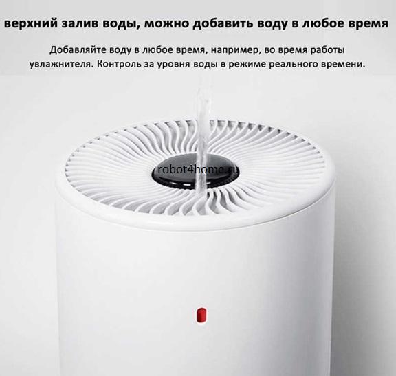 Увлажнитель воздуха Beautitic Evaporative Humidifier SZK-A420 robot4home.ru