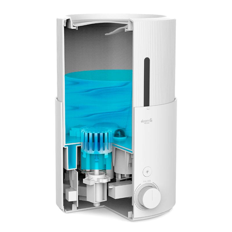 Увлажнитель воздуха Xiaomi DEM-F628 robot4home.ru