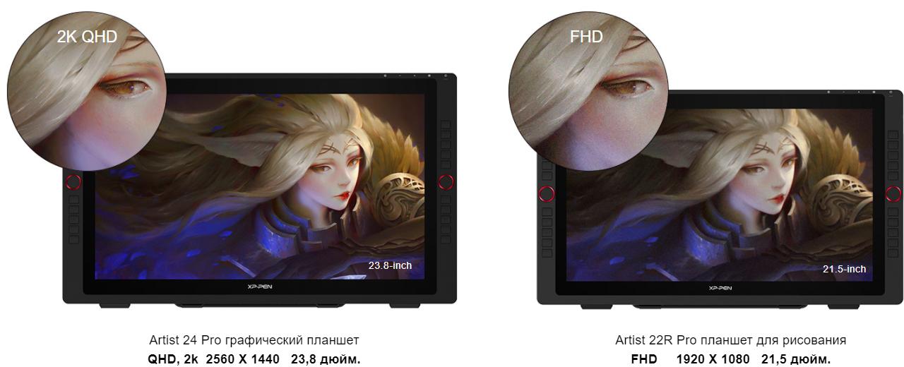 Графический планшет XP-Pen Artist 24 Pro robot4home.ru