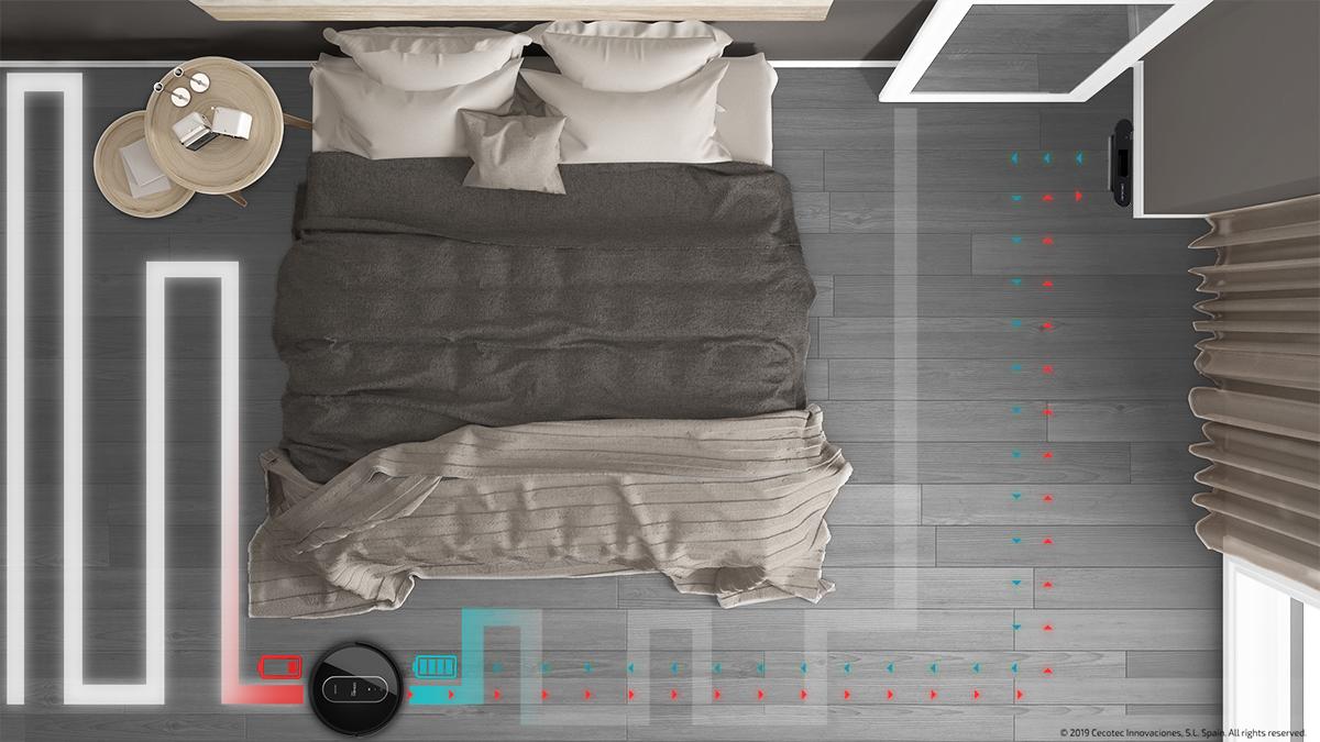 Робот-пылесос Cecotec Conga 1490 Impulse