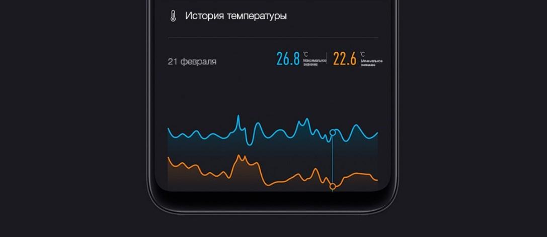 Цифровая бытовая метеостанция Xiaomi ClearGrass Bluetooth Thermometer robot4home.ru
