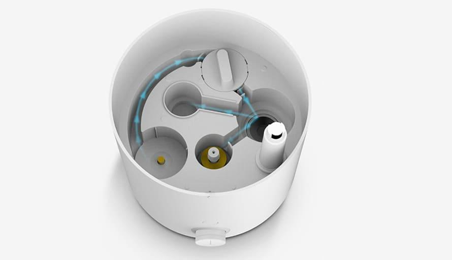 Увлажнитель воздуха Deerma DEM-SJS100 robot4home.ru