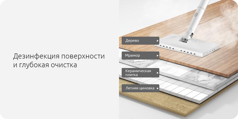 Пароочиститель Xiaomi DEM-ZQ600 robot4home.ru