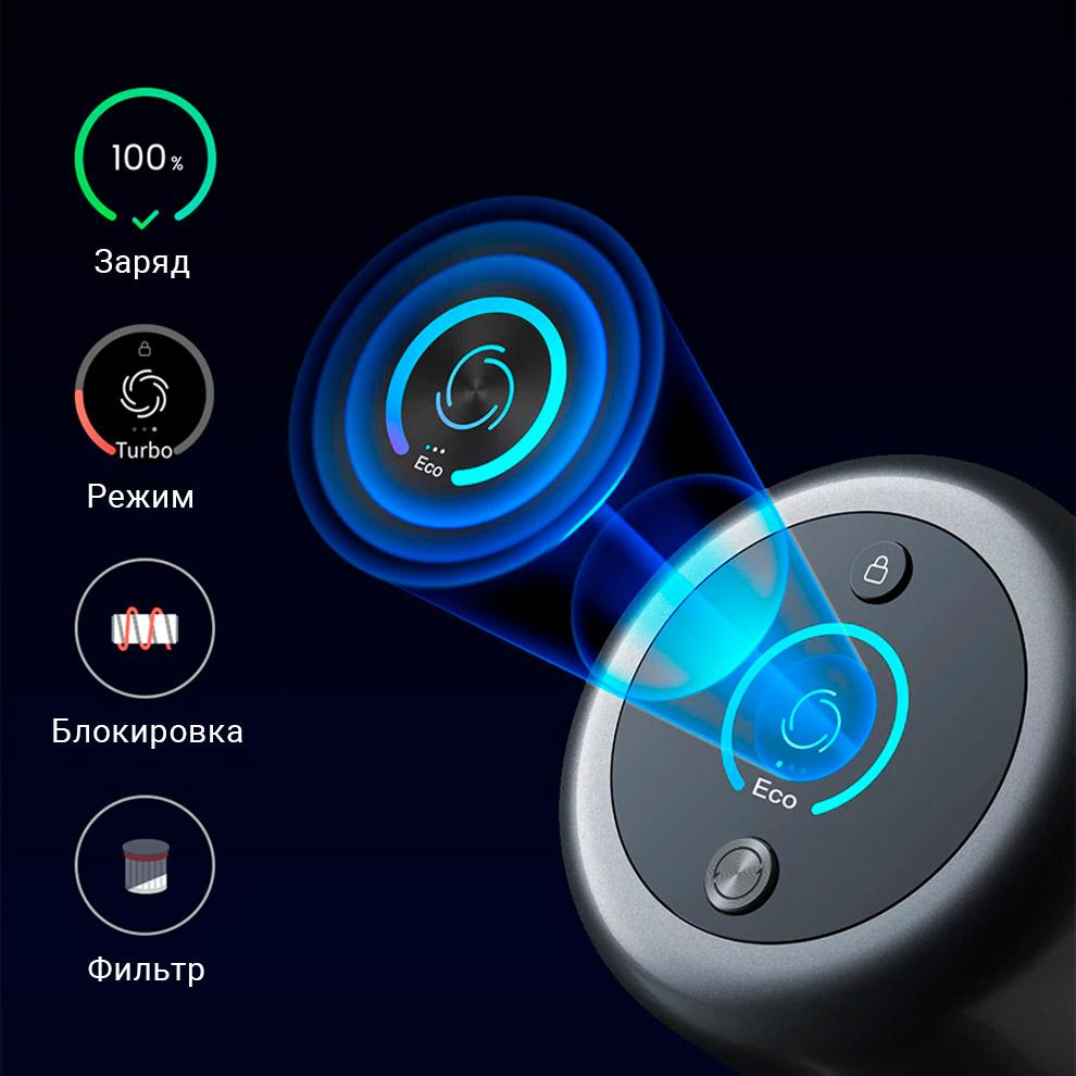 Ручной беспроводной пылесос Xiaomi Dreame V11 robot4home.ru