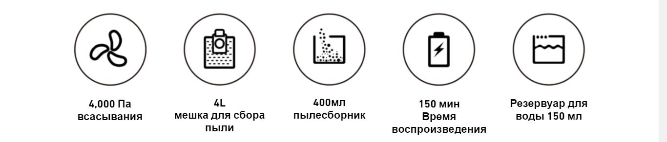 dreame z10 pro robot4home.ru
