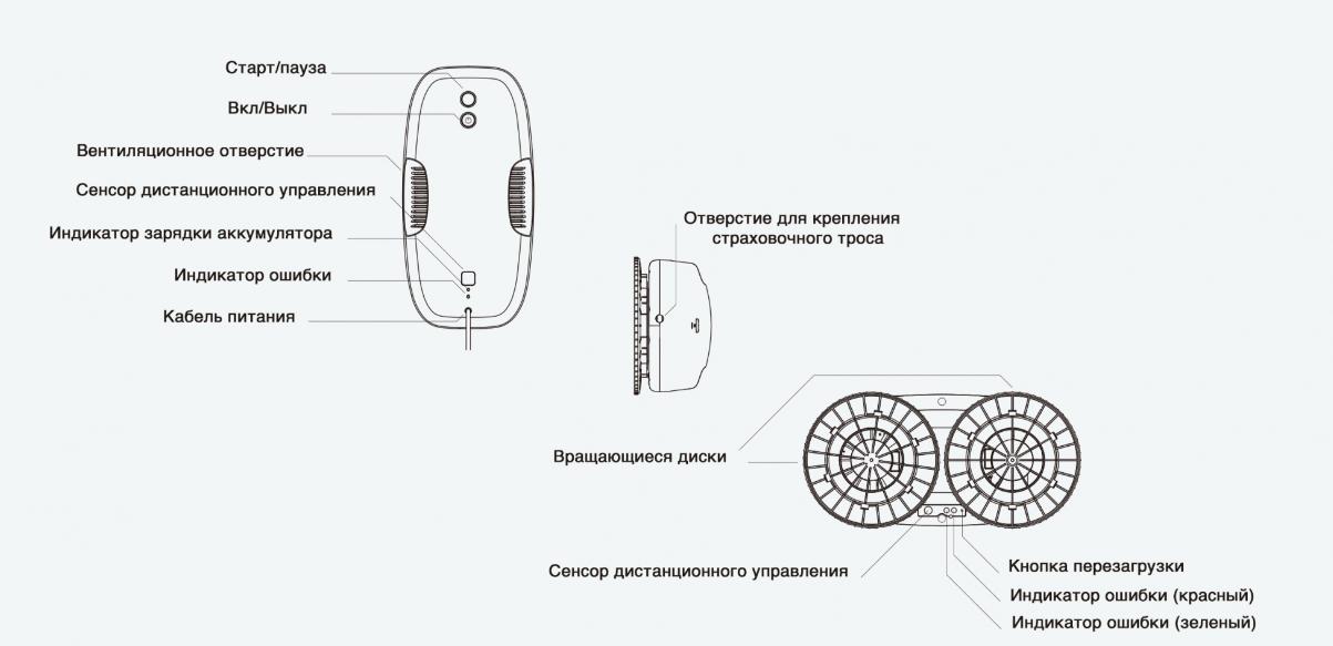 Робот-стеклоочиститель Xiaomi Hutt DDC55 (Чёрный) robot4home.ru