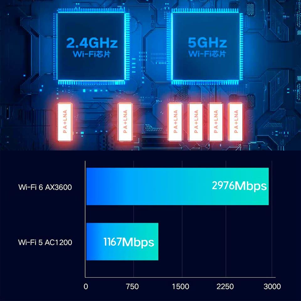 Роутер Xiaomi AIoT Router AX3600 (черный) robot4home.ru