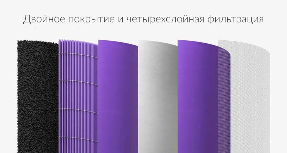 Антивирусный фильтр для очистителя воздуха Xiaomi Mijia Air Purifier 2 / 2s / Pro (4 слоя) robot4home.ru