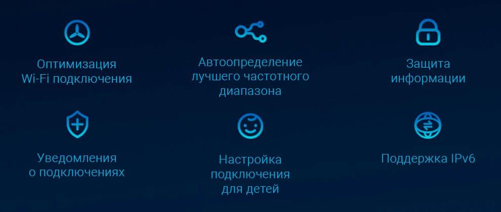 Wi-Fi роутер Xiaomi Mi Router 4 Pro robot4home.ru