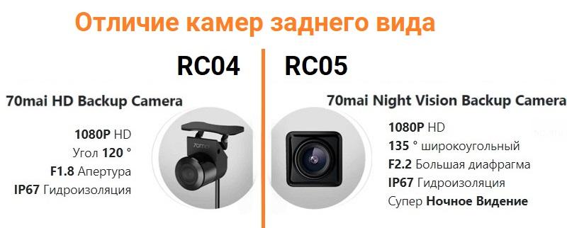 отличие камер заднего вида RC04 от RC05
