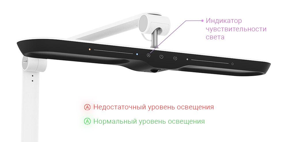 Настольная лампа светодиодная Yeelight Yeelight LED Light-sensitive desk lamp V1 Pro (YLTD08YL), 12 Вт robot4home.ru