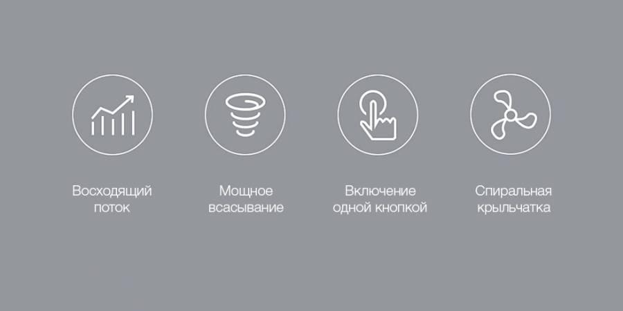 Настольный мини-пылесос Xiaomi Nusign NSYP198 Desktop Cleaner (черный) robot4home.ru