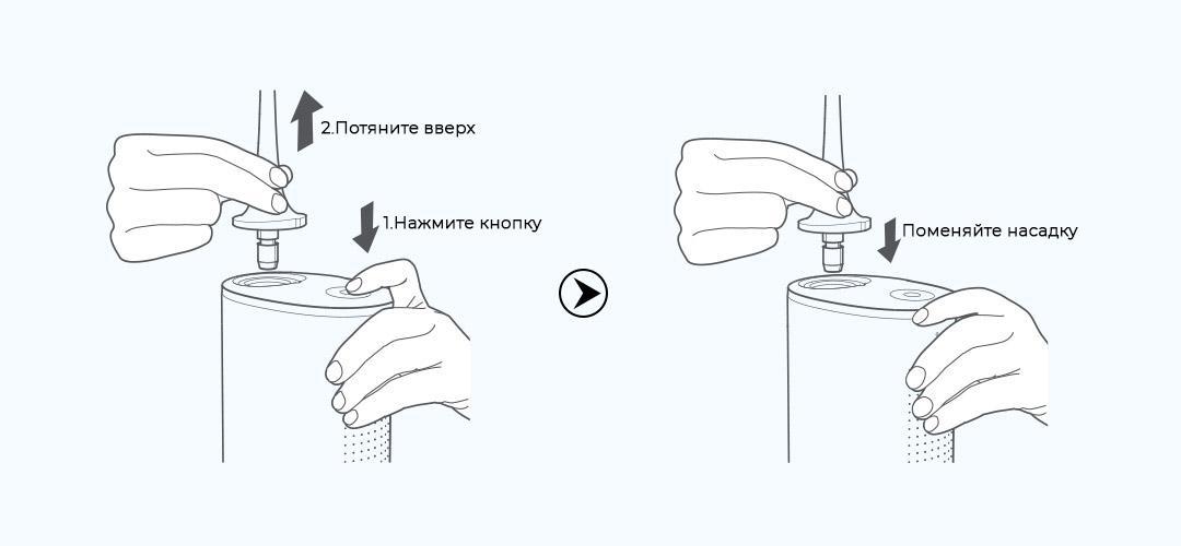 Сменная насадка от ирригатора Soocas W3 для зубов паратондальный 2шт. robot4home.ru