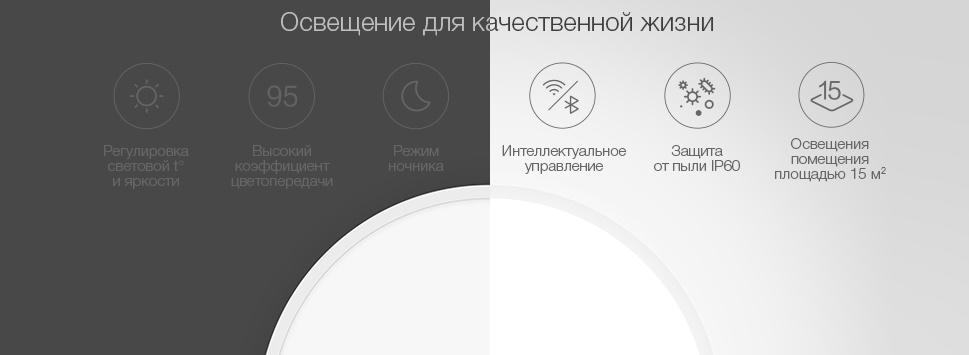 Потолочная лампа Yeelight Xiaomi LED Ceiling Lamp (Global) (YLXD12YL) robot4home.ru