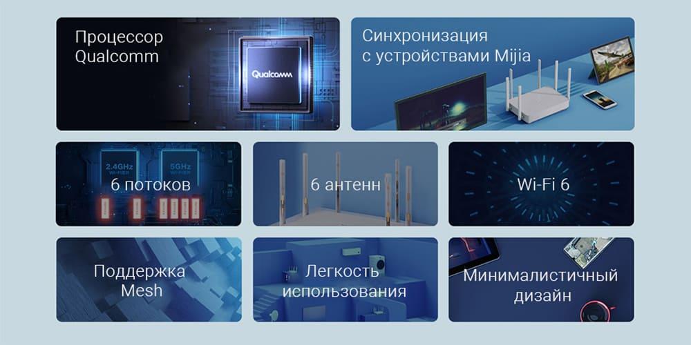 Wi-Fi роутер Xiaomi Redmi Router AX6 robot4home.ru