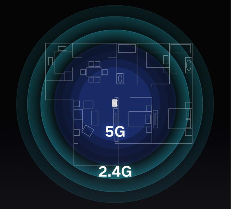 Wi-Fi точка доступа Xiaomi Redmi Router AC2100 robot4home.ru