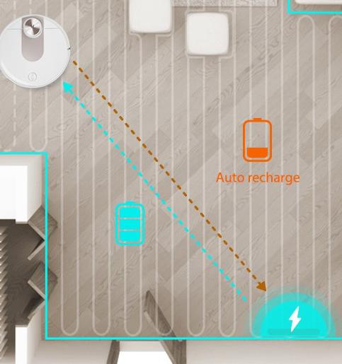 Робот-пылесос Xiaomi Viomi Cleaning SE (V-RVCLM21A) robot4home.ru