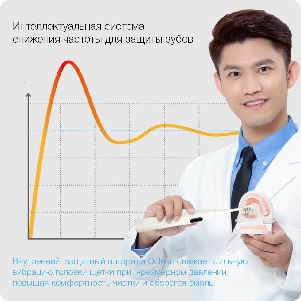 Звуковая зубная щетка Oclean X Pro, aurora purple robot4home.ru