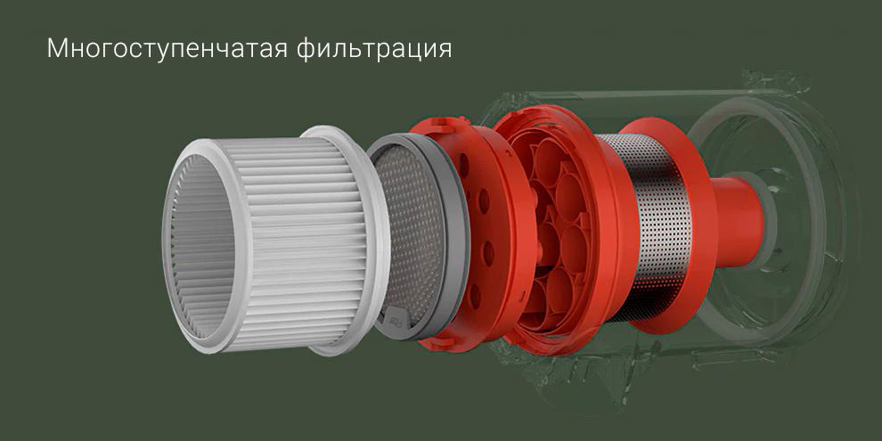 Беспроводной пылесос Xiaomi Mijia Handheld Vacuum Cleaner G9 robot4home.ru