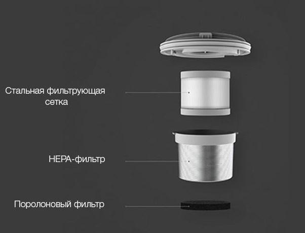 Ручной беспроводной пылесос Xiaomi SWDK KC101